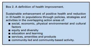 tannahill health improvement