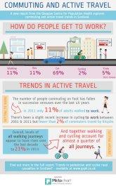 active travel 1