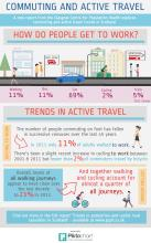 Commuting and active travel trends