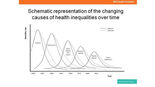 webinar-inequalities-0516-final
