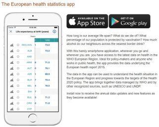 european-health-app